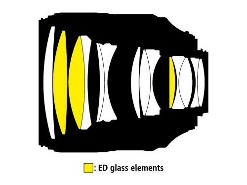 nikon_105mm_f1-4e_ed_lensconstruction