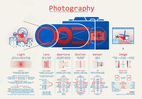 photography_mapped