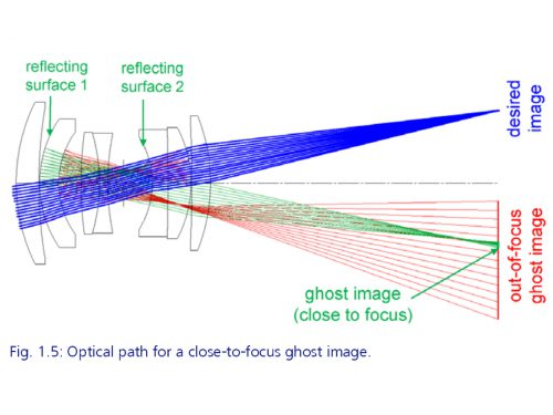 zeiss_optical_path1
