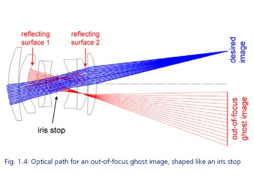 zeiss_optical_path2